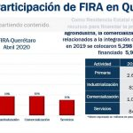 Presentan a socios de Canacintra, condiciones de operación temporales para financiamiento FIRA
