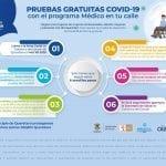 Las 6 etapas de la prueba Covid19 del Municipio de Querétaro